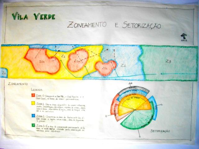 zona e setores.jpg